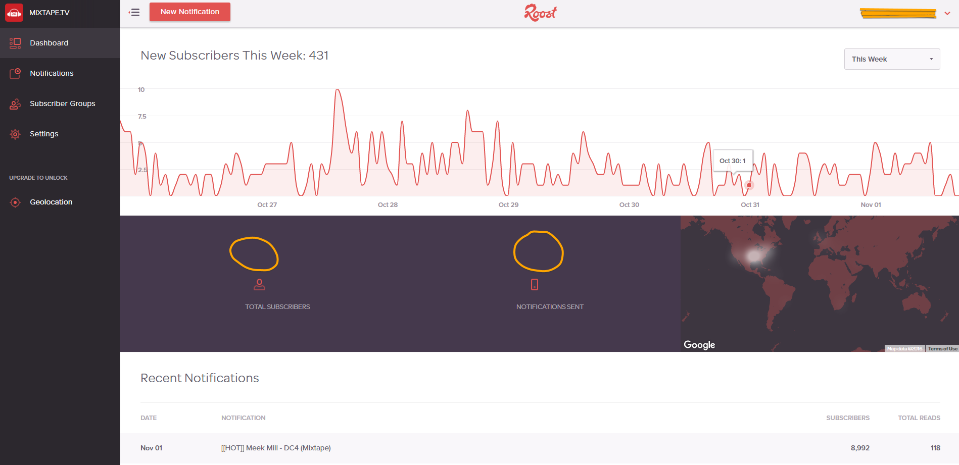 roost-stats-dashboard-missing