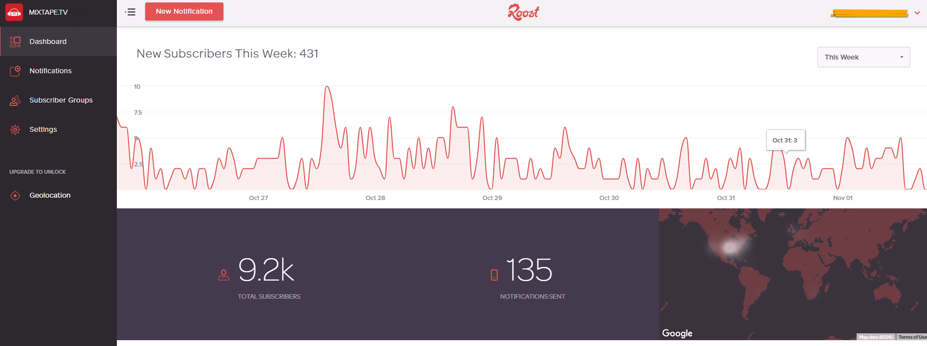 roost-stats-dashboard-showing
